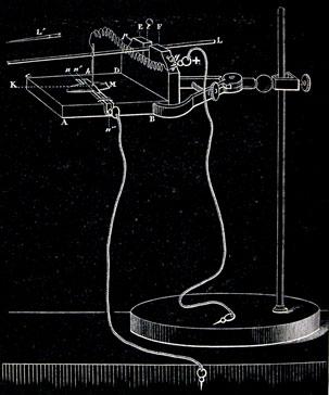 Miógrafo utilizado por Ranvier para el estudio de la contracción muscular.